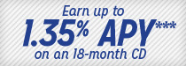 Earn up to 1.35% APY** on an 18-month CD